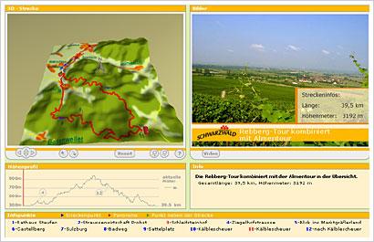Virtuelle Karten