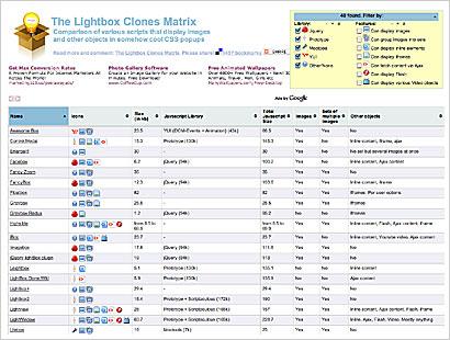 Lightbox-Clones
