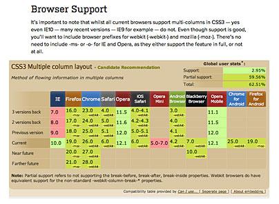 CSS3 und Mehrspaltigkeit