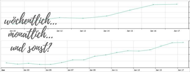 Statistische Daten für den Instagram Account gibts aus mehreren Qullen - in der Basis-Version kostenlos.