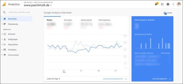 Google Analytics: Die Ansicht, die wir alle kennen - aber oftmals nicht lieben.Die interessanten Details finden sich erst in den Tiefen des Zahlenwerks.