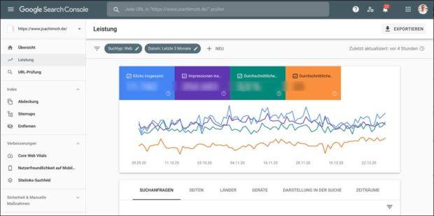 Google Search Console: Auch hier sind die Kurven oft weniger interessant als die Details hinter 'Durchschnittliche Position' und 'CTR'.